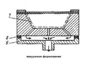 термоформовочное оборудование
